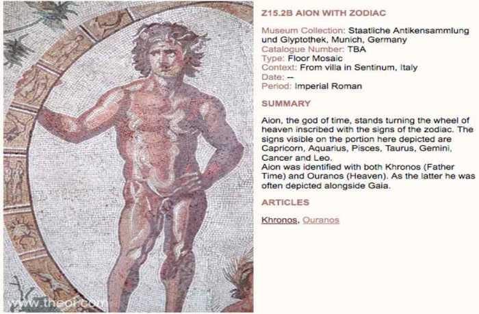 Aion with zodiac - www.theoi.com